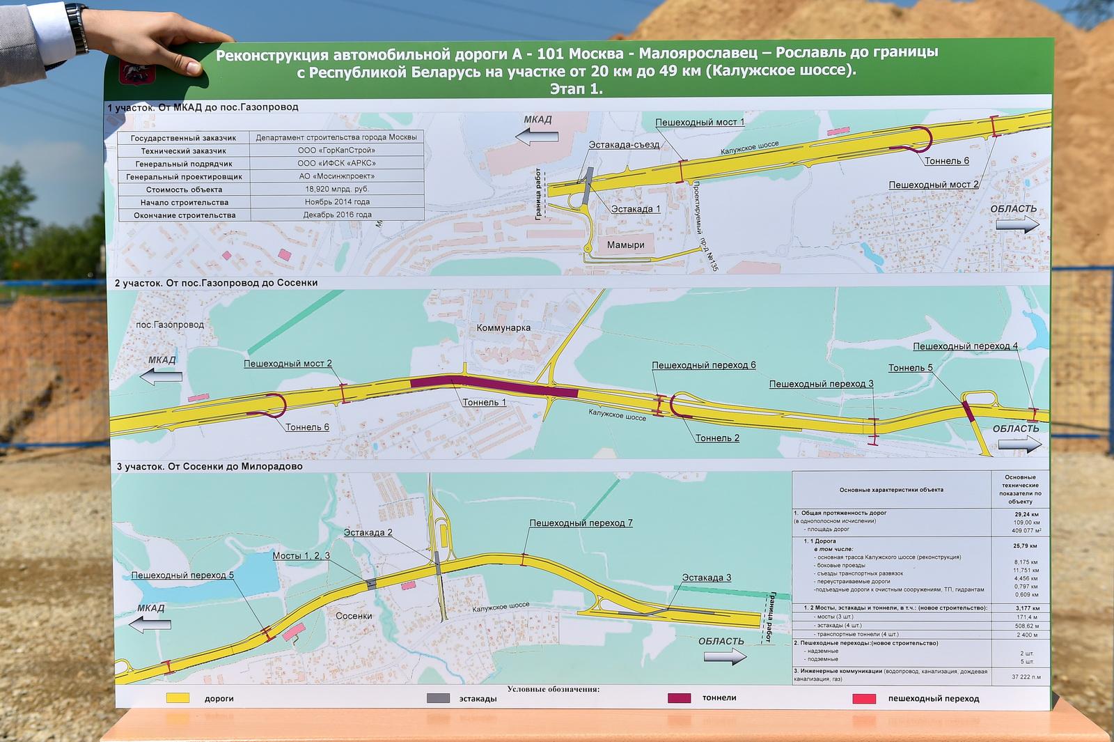 Калужское шоссе реконструкция схема фото 84