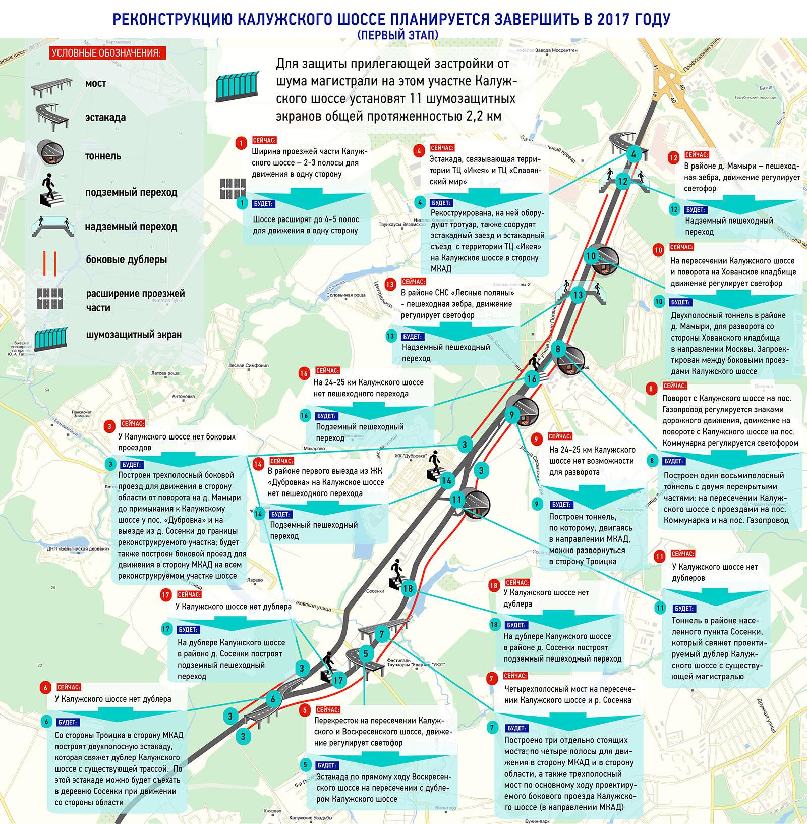 Калужское шоссе реконструкция схема